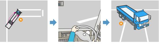 路端停止・発進と隘路(あいろ)|大型免許・中型免許の合宿教習所ガイド
